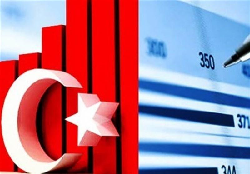وکالة تصنیف: بنوک أوروبا المنکشفة على ترکیا تواجه تأثیراً رأسمالیاً محکوماً