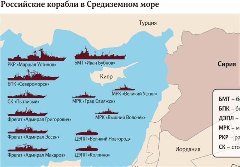 روسیه یک سپردریایی برای دفاع از سوریه ایجاد کرد