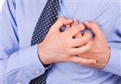 ضعف بطن راست قلب احتمالی برای مرگ بر اثر کرونا
