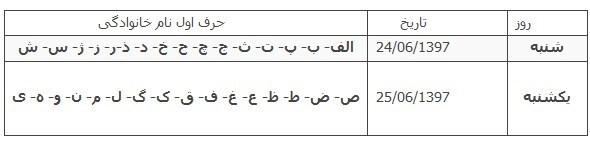 شرایط ثبتنام از پذیرفتهشدگان دانشگاه فرهنگیان