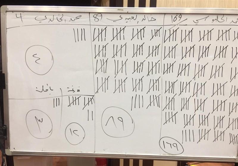 1397062416422416515369114 - حلبوسی رئیس جدید پارلمان شد