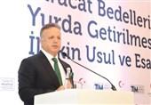 گران شدن دلار و جهش در بخش صادرات ترکیه