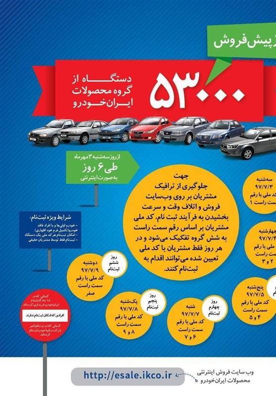 جزئیات شرایط پیشفروش مهر ماه محصولات ایرانخودرو اعلام شد + جدول