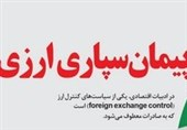 صادرکنندگان قزوینی 80درصد از تعهدات ارزی خود را انجام دادهاند
