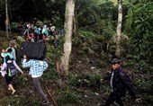 Hondurans Continue to Make Harrowing Journey to US (+Video)