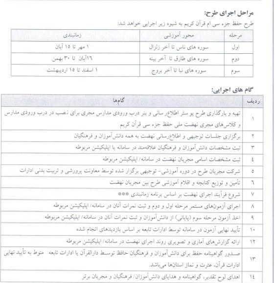 حفظ جزء ۳۰ قرآن با اولویت دبستانیها + جزییات وظایف مدارس و آموزگاران