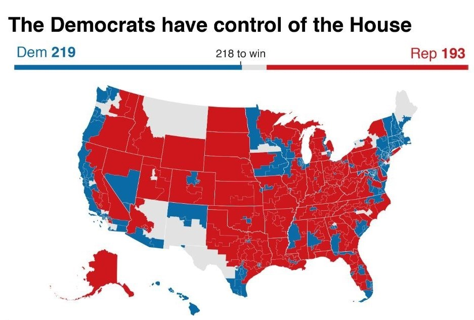 13970816172008772158512410 - انتخابات کنگره آمریکا چه تاثیری بر ایران دارد؟