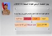 قوات الجیش الیمنی واللجان الشعبیة تقطع خطوطَ إمداد قوات العدو بالساحل الغربی