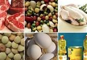 قیمت انواع میوه و ترهبار و مواد پروتئینی در زاهدان؛ شنبه 15 دیماه + جدول