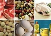 اینفوگرافی| آمار دورریز مواد غذایی در ایران و جهان