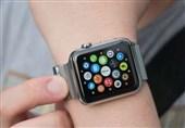 Hand Watch Congaing Simple ECG Can Spot Dangerous A-Fib