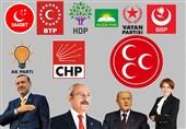 حزب حاکم در ترکیه مدعی تقلب در انتخابات به نفع حزب رقیب شد!