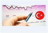 گزارش| ترکیه، کرونا و ترس از بحران اقتصادی