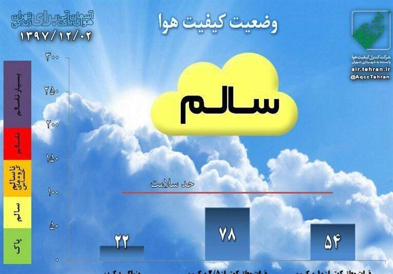 هوای تهران در دومین روز اسفند سالم است