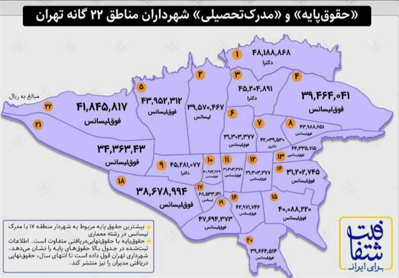حقوق پایه شهرداران مناطق 22 گانه تهران اعلام شد+عکس