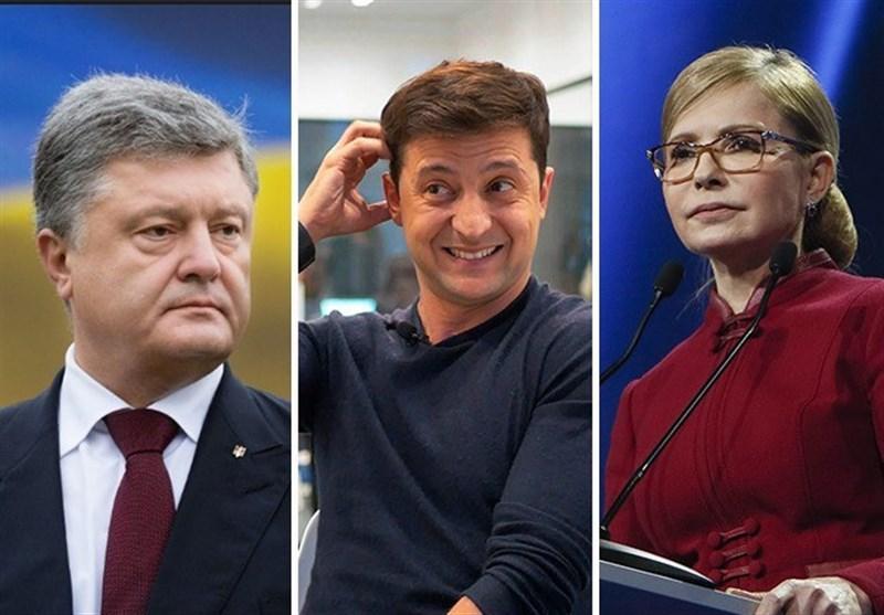 Comic Zelensky Leads Ukraine's Presidential Race, Followed by Poroshenko