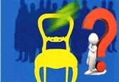 مدیران ورزشی کمکار در اردبیل برکنار میشوند