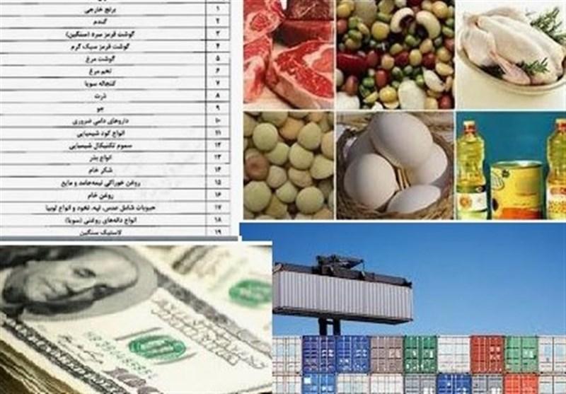 مابه التفاوت 50 هزار میلیاردی واردات کالاهای اساسی/جزییات یارانه برق و گاز مشخص شد+ جدول