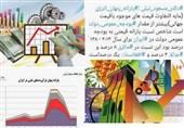 300 هزار میلیارد یارانه پنهان بنزین و گازوییل در ایران + جدول