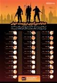 اینفوگرافیک/ آمار جنایات بزرگترین تروریست جهان!!!
