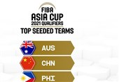 Iran Grouped with S. Arabia at 2021 FIBA Asia Cup Qualifiers