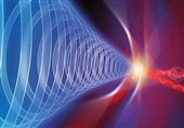 Researchers Discover Light Can Possess New Property