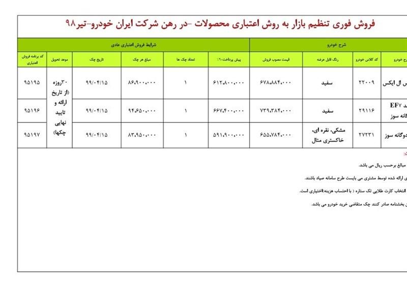 آغاز فروش اقساطی 3 محصول ایران خودرو از امروز+ بخشنامه