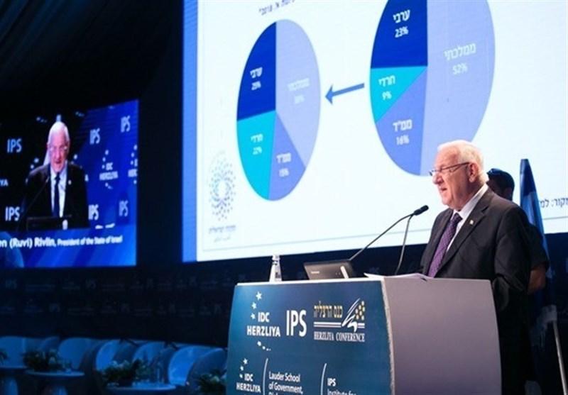 گزارش|در کنفرانس امنیتی سیاسی«هرتزلیا» چه گذشت؟/ ناامیدی جامعه صهیونیستی از آینده اسرائیل