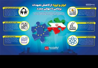 اینفوگرافیک/ ایران و اروپا: از کاهش تعهدات برجامی تا مهلتی مجدد