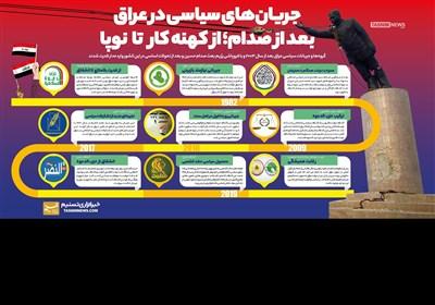 اینفوگرافیک/ جریانهایسیاسی در عراق بعد از صدام؛ از کهنه کار تا نوپا