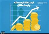 قیمت طلا، قیمت دلار، قیمت سکه و قیمت ارز امروز 98/07/25