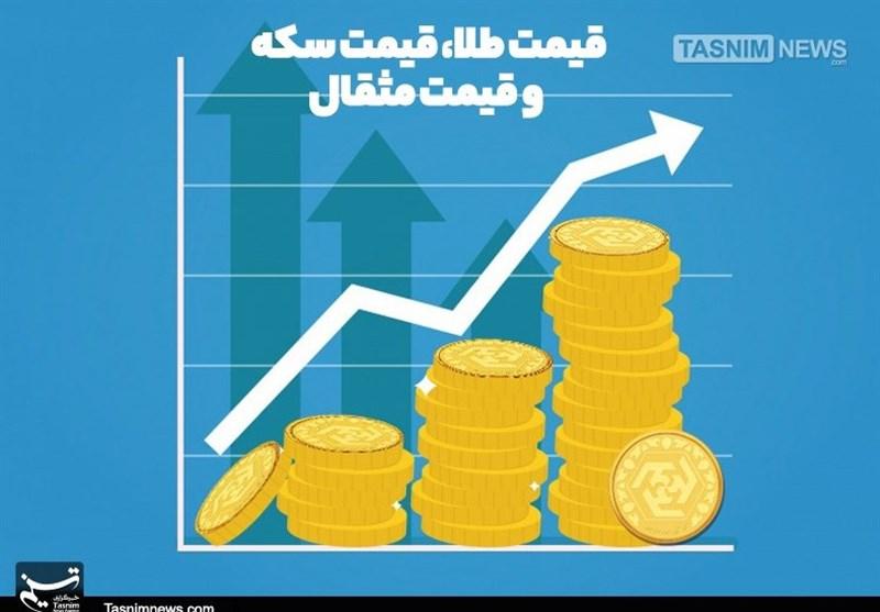 قیمت طلا، قیمت سکه و قیمت مثقال طلا امروز 98/06/27