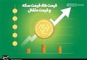 قیمت طلا، قیمت سکه و قیمت مثقال امروز 98/04/24