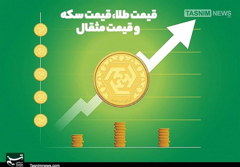 قیمت طلا، قیمت دلار، قیمت سکه و قیمت ارز امروز 98/07/24