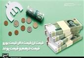 قیمت ارز| قیمت دلار، قیمت یورو، قیمت دینار عراق و قیمت درهم امروز 98/07/17