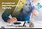 قیمت ارز| قیمت دلار، قیمت یورو، قیمت درهم و قیمت پوند امروز98/05/20
