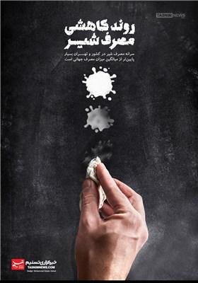 پوستر/ روند کاهشی مصرف شیر