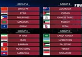 World Cup 2022 Asian Qualifiers Draw: Iran Pitted against Iraq