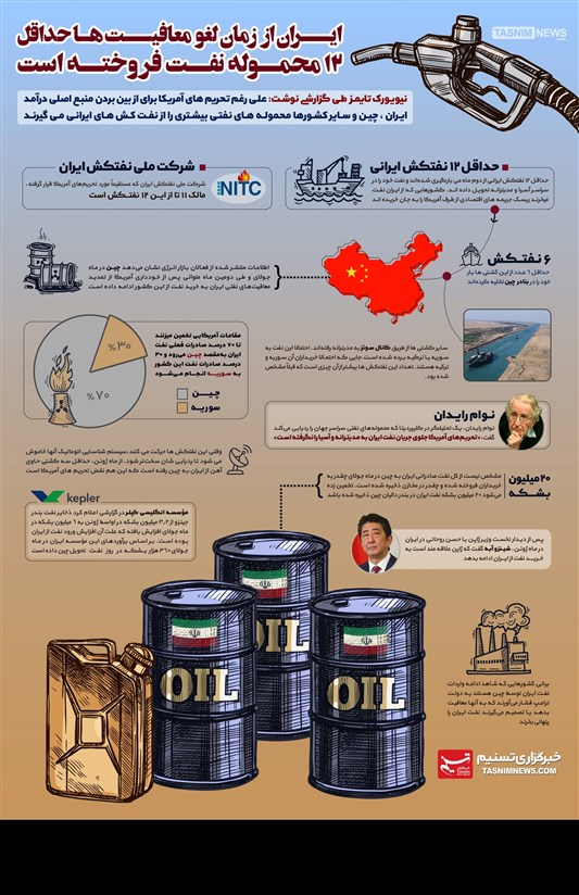 اینفوگرافیک/ ایران از زمان لغو معافیتها حداقل 12 محموله نفت فروخته است