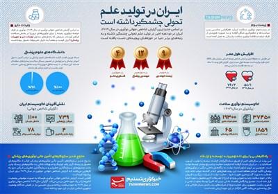 اینفوگرافیک/ تحول چشمگیر علم در ایران