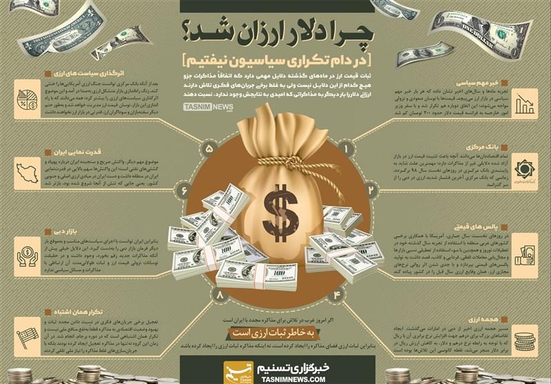 اینفوگرافیک/ چرا دلار ارزان شد؟