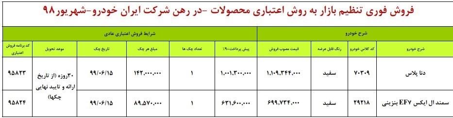 طرح جدید فروش اقساطی 2 محصول ایران خودرو از فردا 13 شهریور+جدول