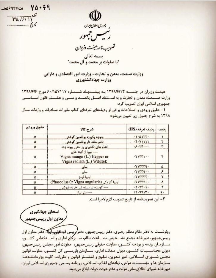 جزئیات کاهش حقوق ورودی و عوارض چند قلم کالای اساسی+سند