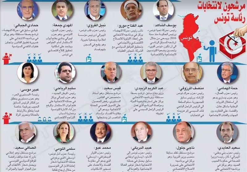 تونس| نگاهی به نامزدهای سومین انتخابات پسا«بنعلی»ــ2