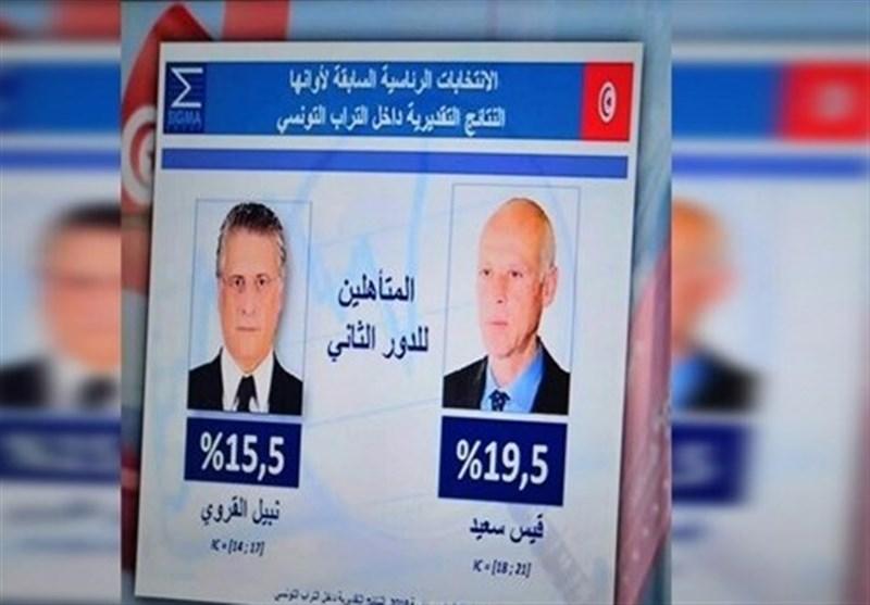 رویگردانی مردم تونس از نامزدهای حزب حاکم و گرایش به چهرههای مستقل