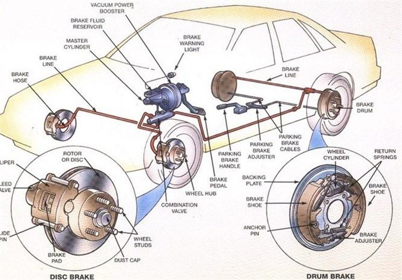 اخبار فنی خودرو| 5صدای غیرعادی زمان ترمزگیری