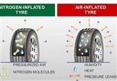 اخبار فنی خودرو| برای لاستیک خودرو از چه بادی استفاده کنیم؟