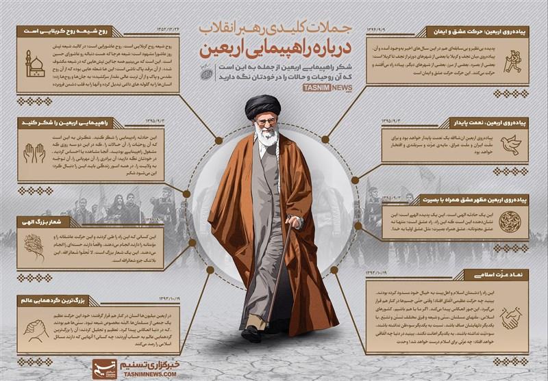 اینفوگرافیک/ راهپیمایی اربعین از دیدگاه امامخامنهای