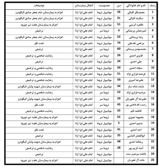 آخرین وضعیت مصدومان اتوبوس حامل مسافران اصفهانی در لرستان