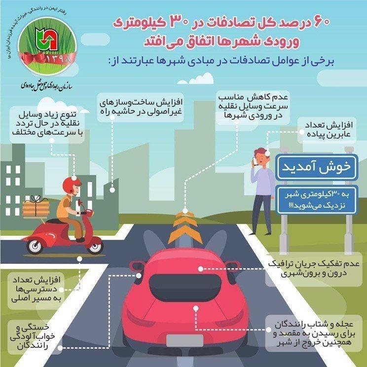 پلیس راهور | پلیس راهنمایی و رانندگی , حوادث جادهای ,